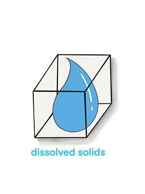 https://eshop.thirstmag.com/voucher/Friends-of-Bars-Voucher-Dissolved-Solids